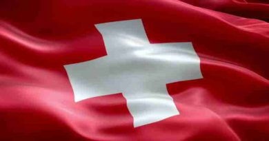 Interesting facts about Switzerland in Hindi